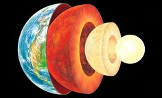 The Earth's layers, showing the Inner and Outer Core, the Mantle, and Crust. Credit: discovermagazine.com