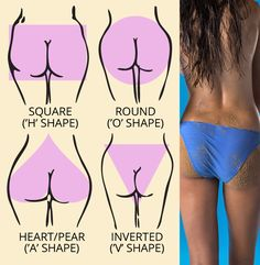 According to a news study, the size and shape of Butts can reveal more things about the health. Some people tend to believe that fat is bad for health but this Beyonce Body, Beyonce Makeup, Bum Workout, Workout Tops, Bbl Surgery, Pear Shape Fashion, Brown Eyes Pop, Dress Body Type, Outfits