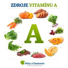 Infografiky Archives - Page 6 of 14 - Ako schudnúť pomocou diéty na chudnutie Healthy Life, Healthy Eating, 200 Calories, Detox, Herbalife, Vitamins And Minerals, Health Remedies, Meal Planning, Health Fitness