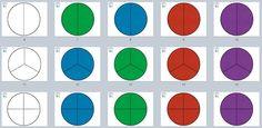 JUEGO DE FRACCIONES PARA TODAS LAS EDADES. Es ideal para conocer el nombre, comparar, ordenar, sumar, restar... fracciones. Para los más pequeños incluso crear el puzzle!!!