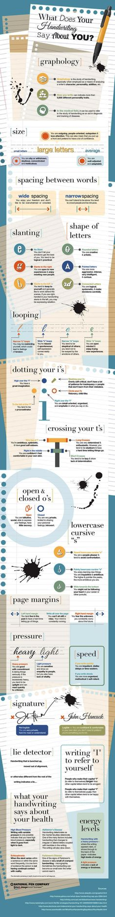 What does your handwriting say about your personality? #infographic #handwriting #handwritinganalysis