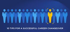 IIBM India -IIBM Institute of Business Management: IIBM India : 10 Tips for a successful Career Chang...
