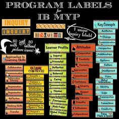 Organize your IB MYP boards! - These labels will be great for the IB MYP Inquiry Board and help keep the class focused on the objectives of your unit! A GIVEAWAY promotion for IB MYP Program Labels (ATL Skills, Global Contexts, Key Concepts, Ib Classroom, Classroom Organization, Classroom Ideas, Ib Bulletin Boards, Ib Learner Profile, Bilingual Education, Skills To Learn, Middle School Science, Reading Strategies
