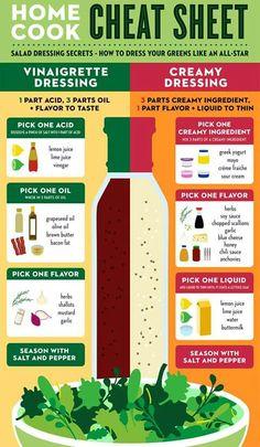 Homemade dressing. Vinegarette vs creamy