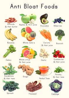 Anti-bloat foods