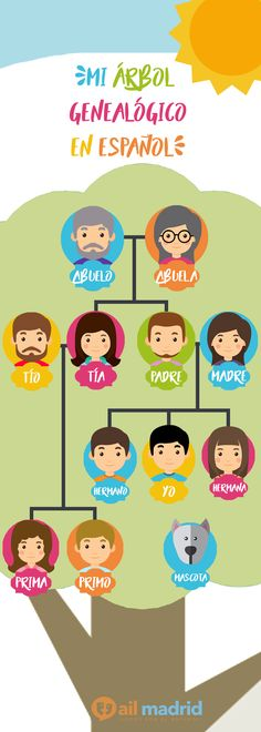 Here you have some #family #vocabulary to keep improving your #Spanish! // ¡Aquí tienes un poco de #vocabulario para seguir mejorando tu #español!