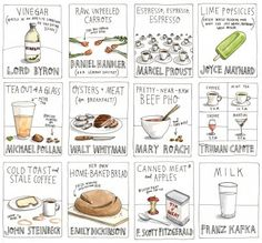 Wendy McNaughton's SNACKS of the GREAT SCRIBBLERS. Love it.