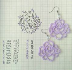 50 Shades of Pink Tatted Flower Earrings Tatted by Tatting TatsRight About 50 Shades of - Pink - Tatted Flower Earrings - Roses - Fine Cotton - Light to Wear - Unique - Frivolite Shuttle Tatting Patterns, Needle Tatting Patterns, Crochet Jewelry Patterns, Crochet Earrings Pattern, Lace Patterns, Canvas Patterns, Dress Patterns, Tatting Earrings, Tatting Jewelry