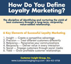 Definition of Loyalty Marketing Infographic