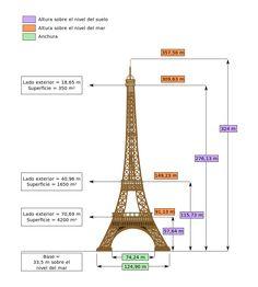 Dimensions Eiffel Tower-es - Torre Eiffel - Wikipedia, la enciclopedia libre