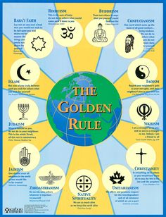 There is a version of Golden rule in every religion. Is the Golden Rule the panacea of the best human interaction? Does the Platinum Rule, attributed to Dave Kerpen, trumps the Golden Rule? To that I may ask, does the 'Diamond Rule' trump both of them? Religious Education, Religious Studies, Religious Symbols, Religious People, Special Education, World Religions, Christianity, Islam Religion, True Religion
