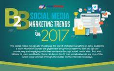 Image result for internet marketing trends 2018