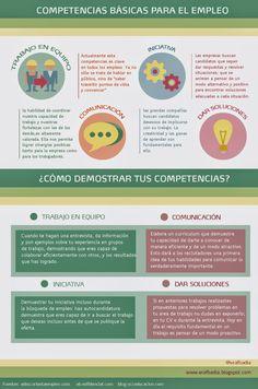 Competencias básicas para el empleo