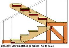 how to build a staircase with landing | How to Build Wooden Steps, Landing, or Deck