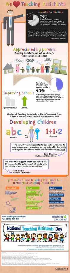 National Teaching As