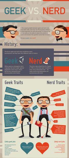 geek vs nerd infographic - everyone else thinks im a nerd, but I swear im a geek!! (: