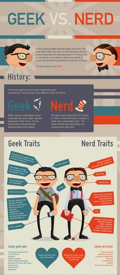 geek vs nerd infographic - everyone else thinks im a nerd, but I swear im a geek!! (:
