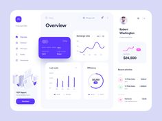 Dashboard Interface, Web Dashboard, Dashboard Design, Ui Web, User Interface Design, Dashboard Mobile, Design Web, App Ui Design, Mobile App Design