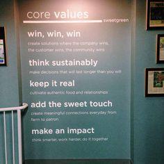display values: