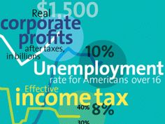 Charts: 6 Big Economic Myths, Debunked