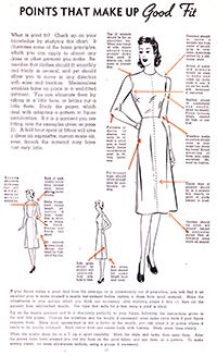 """Points That Make Up Good Fit"": a 1940s guide to proper fit. 