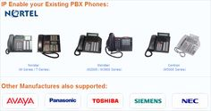 IP enables the existing PBX system