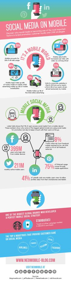 Discover how social media are becoming one of the most important factors on mobile #infographic