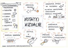 Myślenie wizualne, kurs online, e-book, sketchnoting Bullet Journal Graphics, Visual Note Taking, Study Journal, Journal Aesthetic, Handwritten Letters, School Subjects, English Lessons, Educational Activities, Study Tips