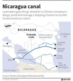 China's Nicaragua Canal Could Spark a New Central America Revolution