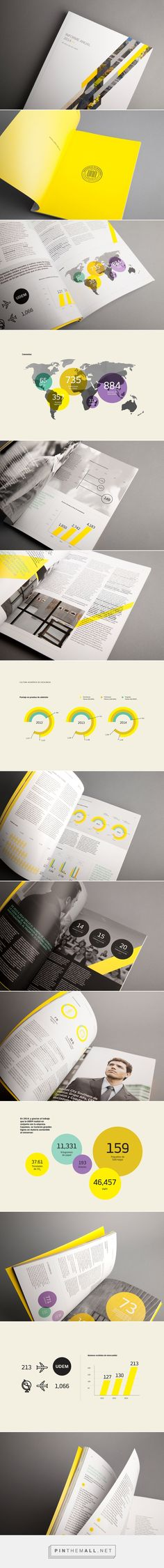 UDEM Anual Report on Behance - created via http://pinthemall.net