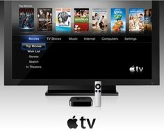 Latest news from the Wall Street Journal regarding the proposed future Apple TV