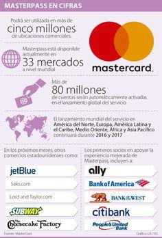 La aplicación de pagos electrónicos Masterpass estará en 77 países