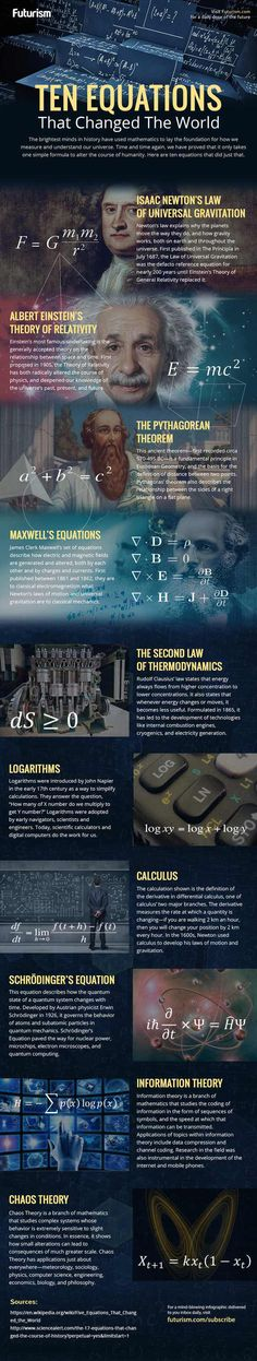 Ten equations that changed the world Science is our history Infographic bfranklin.edu Pseudo Science, Science And Nature, Applied Science, Pythagorean Theorem, E Mc2, Quantum Physics, Learn Physics, Calculus, Study Tips
