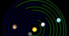 Guia astronomica planetas de mayo 2016 mayo 9 Mercurio Transito conjuncion INFERIOR #Astronomia