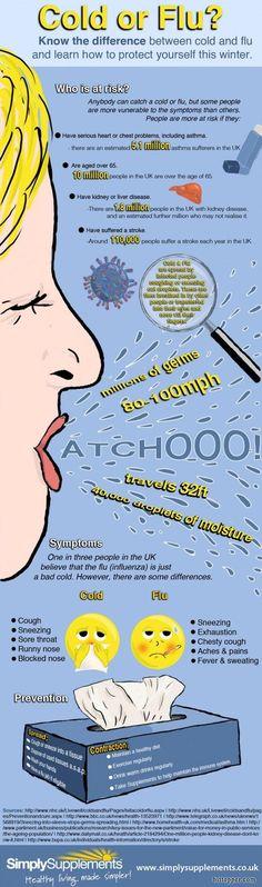 ¿Constipado o gripe? Aprende a diferenciarlos..