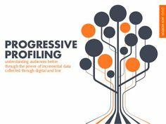 Progressive Profiling Strategy: The Power of Incremental Data