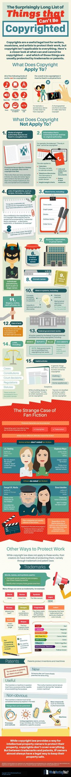 The Long List of Things that Can't Be Copyrighted #Infographic #Internet