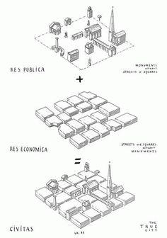 Leon Krier - Architecture of Community