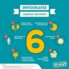Muhammad Khairi Mahasiswa Fakultas Kesehatan Masyarakat Universitas Indonesia