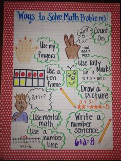 Solving math problems anchor chart…fingers are mainly kindergarten (and a bit … - Anchor Charts 2020 Anchor Charts First Grade, Kindergarten Anchor Charts, Kindergarten Math, Teaching Math, First Days Of Kindergarten, Teaching Measurement, Kindergarten Addition, Teaching First Grade, Math Charts