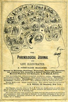 1871 Advertisement for The Phrenological Journal