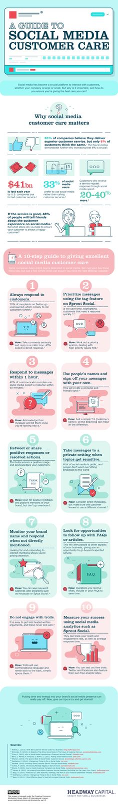 10 Step Guide to Giving Outstanding Social Media Customer Care