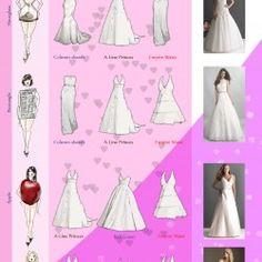 Choose Best Bridal Dress Based on Body Shapes Infographic onlyloveweddingdresses: How to pick wedding dress? Wedding Dress Shapes, Best Wedding Dresses, Bridal Dresses, Wedding Gowns, Dress For Body Shape, Dress Body Type, Wedding Prep, Dream Wedding, Short Bride