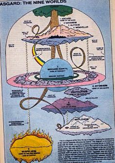 JOJO POST STAR GATES: NINE WORLD?? The Norse were a Seafaring people, and viewed the world through a polar-coordinate-system. In Norse mythology there are 'nine worlds' (níu heimar), that many scholars summarize as follows: Midgard - world of average human experience Álfheimr - world of the Álfar (elves). Svartálfaheim - world of the Svartálfar (black elves) Vanaheimr - world of the Vanir Muspellheim - world of fire Jötunheimr - world of the jötnar Niflheim - world of those who die from age…