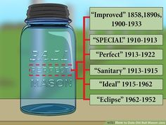 How to Date Old Ball Mason Jars. Ball mason jars are a type of home canning jar made by the Ball Corporation. The company started making mason jars back in and many people today still use these for canning, or collect the jars as a. Mason Jar Projects, Mason Jar Crafts, Mason Jar Diy, Diy Projects, Chalk Paint Mason Jars, Painted Mason Jars, Vintage Mason Jars, Diy Hanging Shelves, Mason Jar Flowers