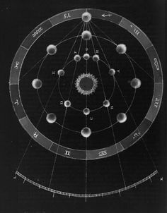 """morlatheancientone: """" chaosophia218: """" Charles F. Blunt - The Beauty of the Heavens: A Pictorial Display of the Astronomical Phenomena of the Universe, 1842. """" these are beautiful and I want them all hanging in my room! """""""