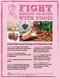 Fight breast cancer with food