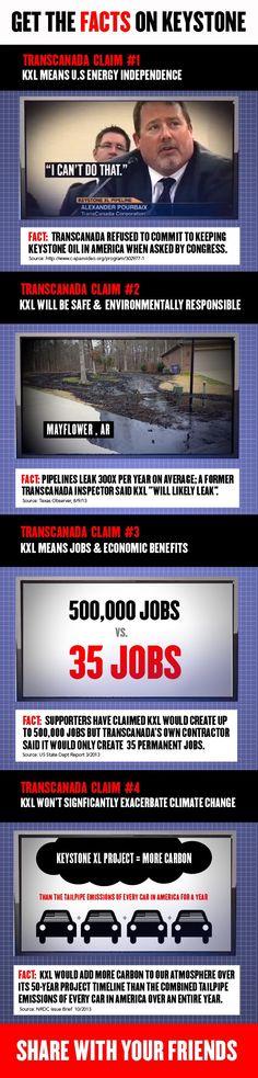 "The Facts on Keystone XL The pipeline doesn't mean energy independence. Most oil pumped through Keystone XL will go through America to the Gulf of Mexico and be exported to foreign markets.  The pipeline is not safe or environmentallty responsible. Keystone XL will ""likely leak"" according to a former TransCanada inspector. Keystone XL will only create 35 permanent jobs."