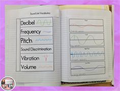 The Best of Teacher Entrepreneurs III: FREE Science Lesson - Sound Science Vocabulary Foldable Vocabulary Foldable, Science Vocabulary, Science Resources, Science Lessons, Science Activities, Grade 3 Science, Sound Science, Elementary Science, Science Classroom