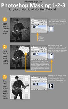 Photoshop-Masking-Tutorial